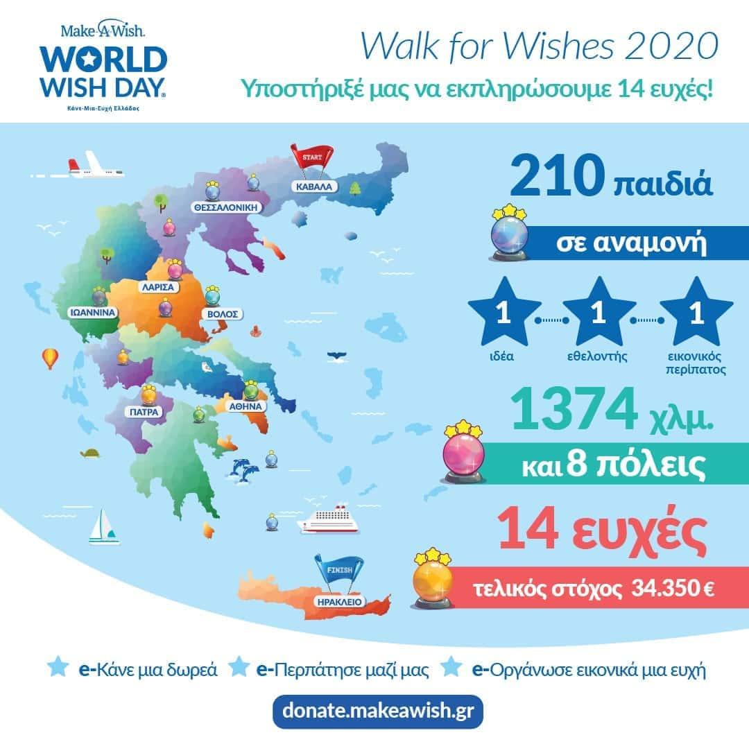 Make-A-Wish: Ένας εικονικός περίπατος για τα παιδιά που παλεύουν